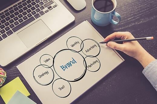 How to manage your Brand with your Digital Solutions