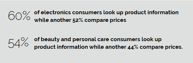 60-percent-of-electronics-consumers-look-up-product-info.png