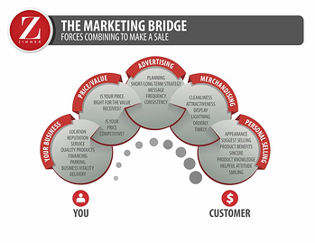 Updated Marketing Bridge (1).png